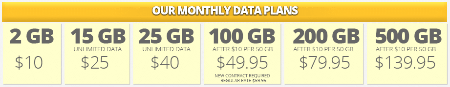 monthly data plans table banner